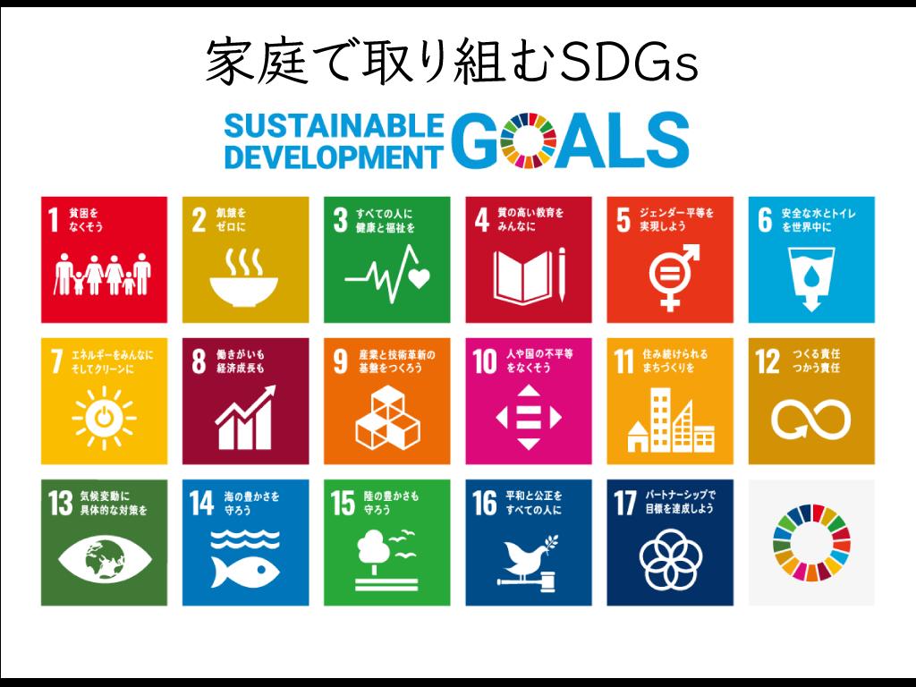 SDGsをご家庭で。地球の未来を守るため、個人が企業をリードしよう